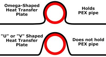 100 2ft Aluminum Radiant Heat Transfer Plates For 1 2